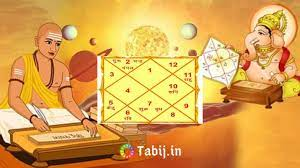Free astrology consultation & Indian astrology by date of birth